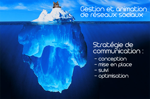 iceberg community management social media stratégie communication
